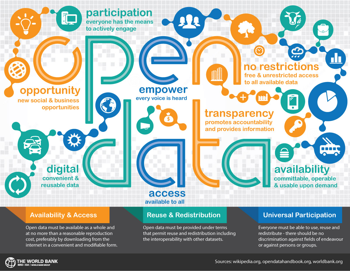 Open data to accessible information